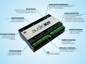 2N EntryCom IP Audio-Kit - Beschriftung deutsch