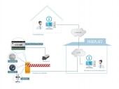 2N EntryCom IP Video Kit