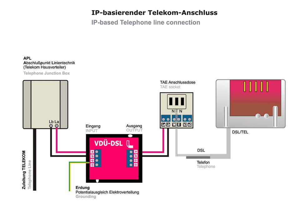 Ziemlich Dsl Telefonleitung Schaltplan Ideen - Der Schaltplan ...