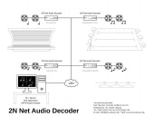 2N Net Audio Decoder - Funktionsschema