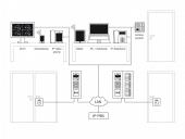 2N EntryCom IP Verso - Installationsschema