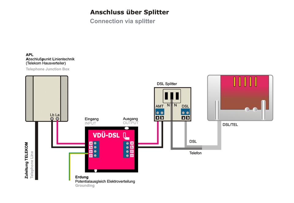 Fein Dsl Schaltplan Ideen - Die Besten Elektrischen Schaltplan-Ideen ...