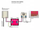 Schaltplan zum Anschluss VDU DSL vor DSL Splitter