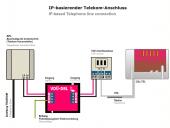 Schaltplan zum Anschluss VDU DSL an einem IP basierten Telefonanschluss
