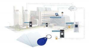 2N RFID - Schema