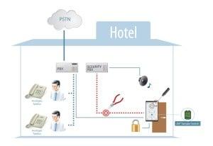 Schema für 2N EntryCom ab Uni mit Sabotagekontakt