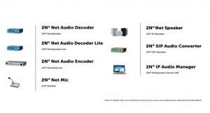 Übersicht der Änderungen im 2N IP Audio Produktportfolio